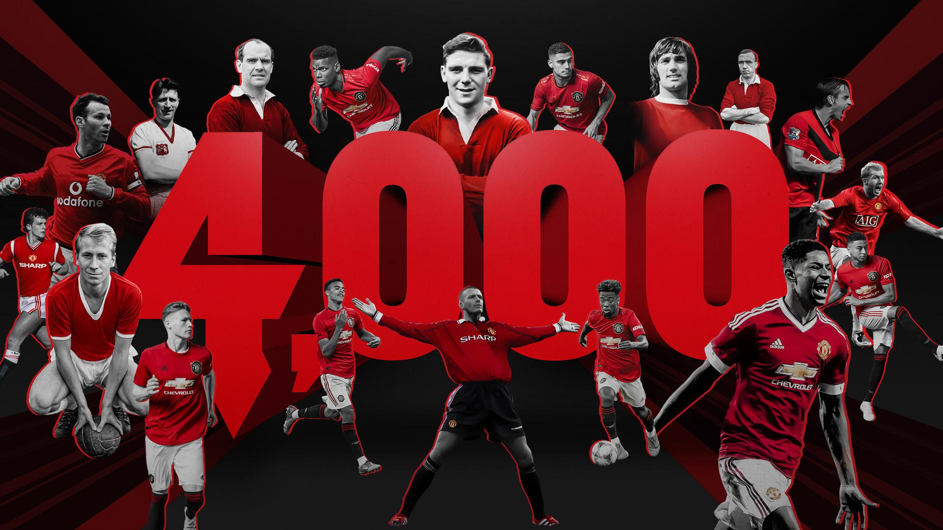 Man Utd Celebrate Unrivalled Academy Milestone With 4000th Game Manchester United